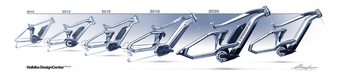 Habike 2020 mrs ebike mobe bici elettrica nuovo motore bosch