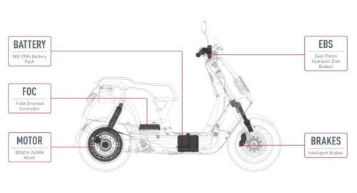 Scooter elettrico Niu NQi Lite bosch tech7 mobilita elettrica bologna