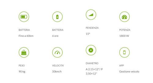 Scooter elettrico Niu NQi Lite bosch tech9 mobilita elettrica bologna