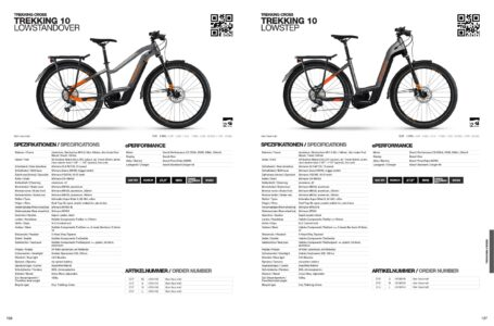 Haibike ebike 2021 bici elettriche 4