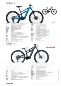 Cannondale ebike 2021 bici elettriche 5_page-0001