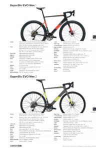 Cannondale ebike 2021 bici elettriche 7_page-0001